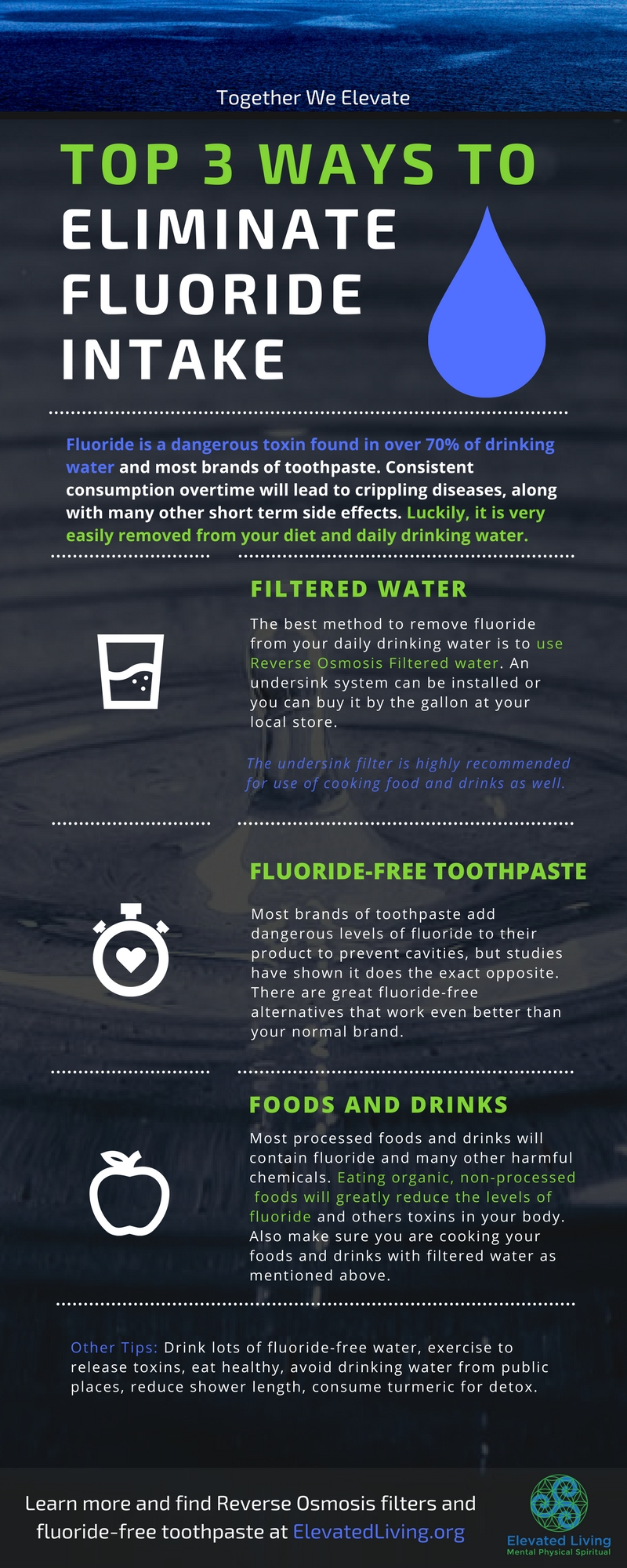 eliminate fluoride water and toothpaste